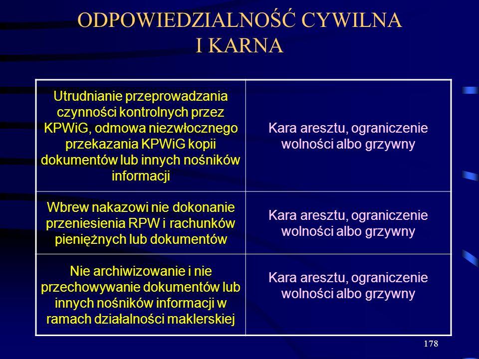 178 Utrudnianie przeprowadzania czynności kontrolnych przez KPWiG, odmowa niezwłocznego przekazania KPWiG kopii dokumentów lub innych nośników informa