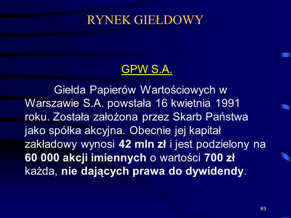 93 GPW S.A. Giełda Papierów Wartościowych w Warszawie S.A. powstała 16 kwietnia 1991 roku. Została założona przez Skarb Państwa jako spółka akcyjna. O