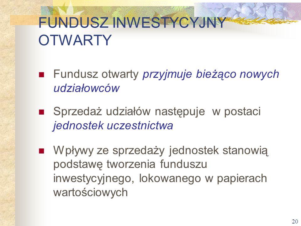 20 FUNDUSZ INWESTYCYJNY OTWARTY Fundusz otwarty przyjmuje bieżąco nowych udziałowców Sprzedaż udziałów następuje w postaci jednostek uczestnictwa Wpły