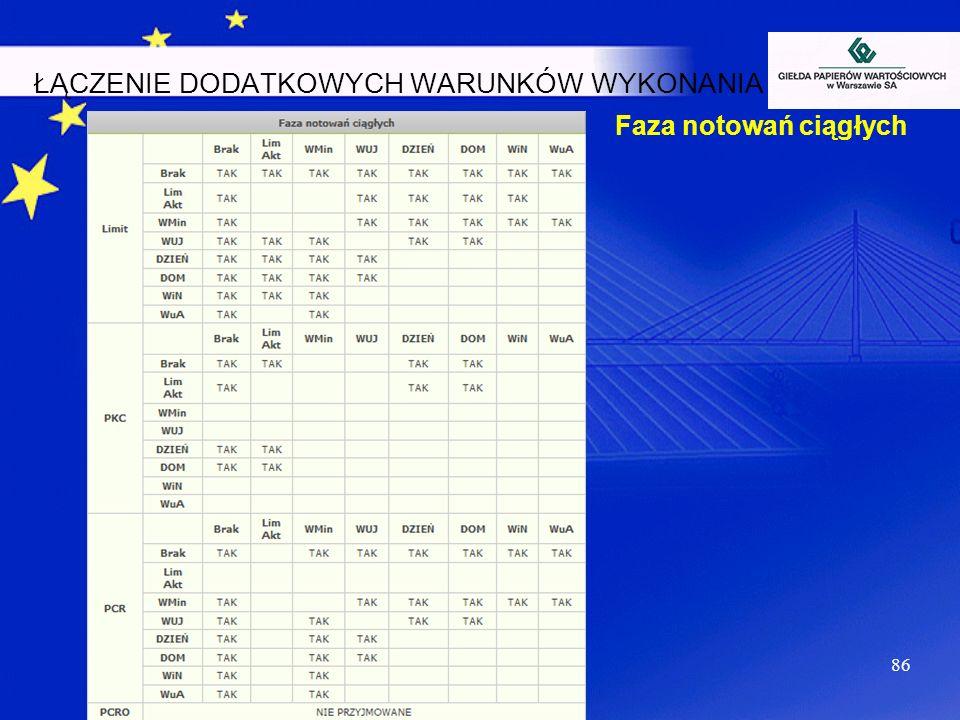 86 ŁĄCZENIE DODATKOWYCH WARUNKÓW WYKONANIA Faza notowań ciągłych