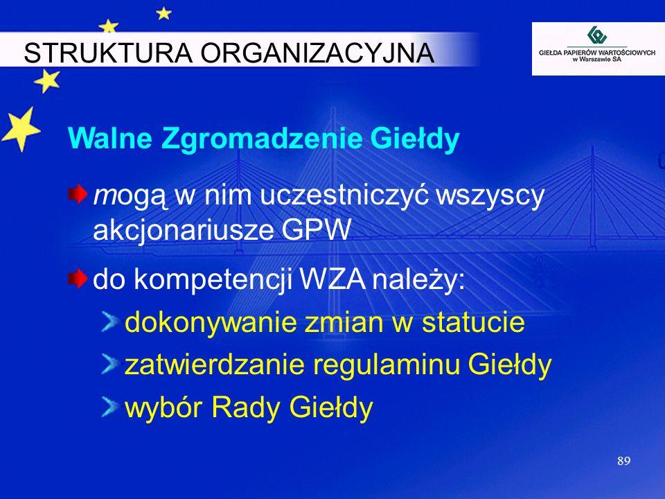 89 STRUKTURA ORGANIZACYJNA Walne Zgromadzenie Giełdy mogą w nim uczestniczyć wszyscy akcjonariusze GPW do kompetencji WZA należy: dokonywanie zmian w
