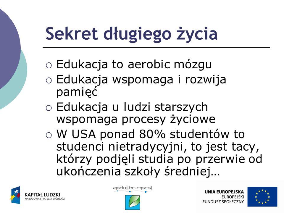 Badanie Kształcenie dorosłych zrealizowane w Polsce, w IV kwartale 2006, współfinansowane przez UE, pokazało pozytywny stosunek Polaków w wieku 25-64 – do edukacji: Prawie 70% uznało, że nauka i szkolenia pomagają w organizowaniu życia codziennego, Ponad 80% wskazuje edukację jako formę ochrony przed bezrobociem, Ponad 90% wskazuje podnoszenie kwalifikacji jako źródło sukcesów w pracy.