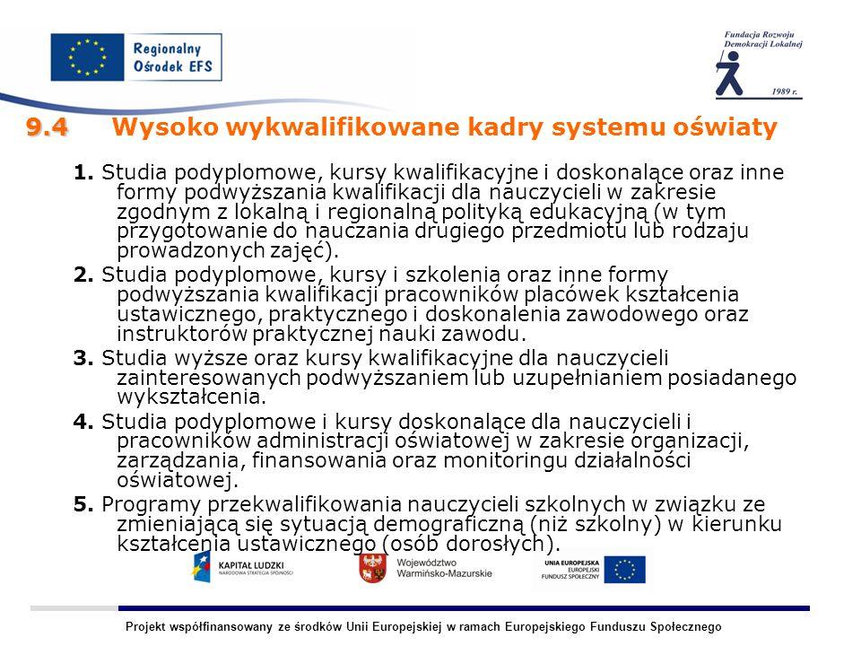 Projekt współfinansowany ze środków Unii Europejskiej w ramach Europejskiego Funduszu Społecznego 9.4 9.4 Wysoko wykwalifikowane kadry systemu oświaty 1.