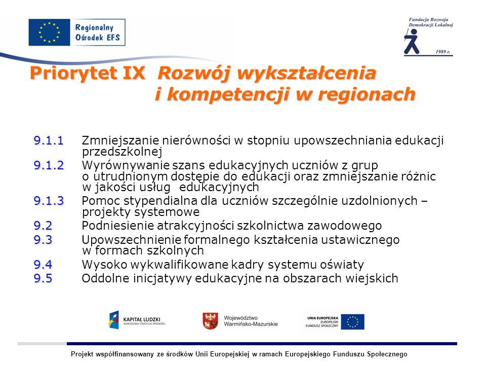 Projekt współfinansowany ze środków Unii Europejskiej w ramach Europejskiego Funduszu Społecznego 9.1.1 9.1.1 Zmniejszanie nierówności w stopniu upowszechniania edukacji przedszkolnej 9.1.2 9.1.2 Wyrównywanie szans edukacyjnych uczniów z grup o utrudnionym dostępie do edukacji oraz zmniejszanie różnic w jakości usług edukacyjnych 9.1.3 9.1.3 Pomoc stypendialna dla uczniów szczególnie uzdolnionych – projekty systemowe 9.2 9.2 Podniesienie atrakcyjności szkolnictwa zawodowego 9.3 9.3 Upowszechnienie formalnego kształcenia ustawicznego w formach szkolnych 9.4 9.4 Wysoko wykwalifikowane kadry systemu oświaty 9.5 9.5 Oddolne inicjatywy edukacyjne na obszarach wiejskich Priorytet IX Rozwój wykształcenia i kompetencji w regionach
