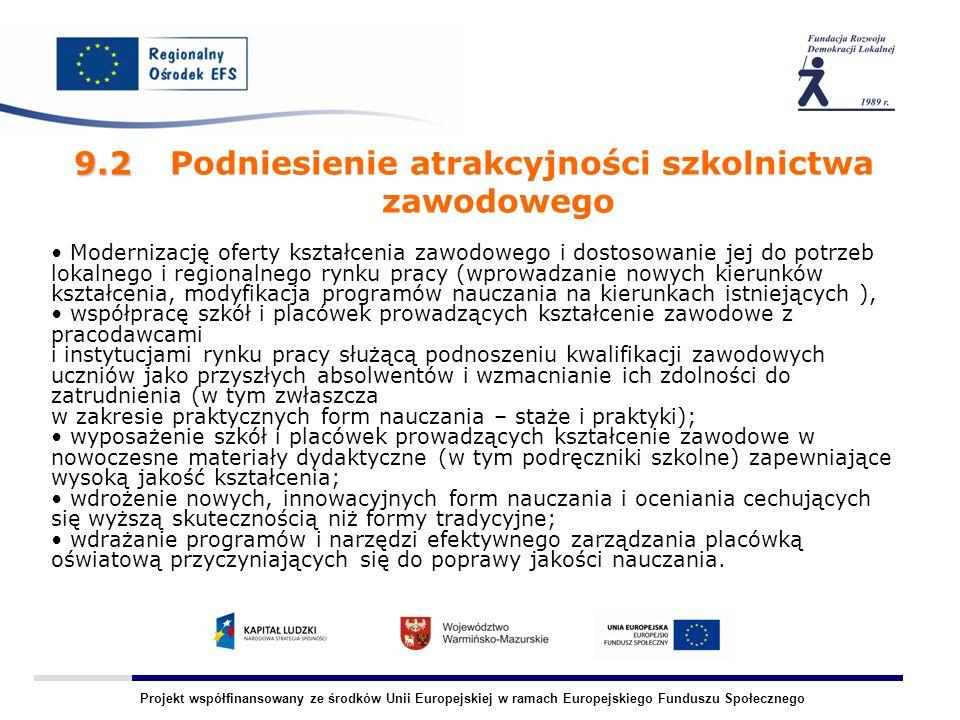 Projekt współfinansowany ze środków Unii Europejskiej w ramach Europejskiego Funduszu Społecznego 9.2 9.2 Podniesienie atrakcyjności szkolnictwa zawodowego Modernizację oferty kształcenia zawodowego i dostosowanie jej do potrzeb lokalnego i regionalnego rynku pracy (wprowadzanie nowych kierunków kształcenia, modyfikacja programów nauczania na kierunkach istniejących ), współpracę szkół i placówek prowadzących kształcenie zawodowe z pracodawcami i instytucjami rynku pracy służącą podnoszeniu kwalifikacji zawodowych uczniów jako przyszłych absolwentów i wzmacnianie ich zdolności do zatrudnienia (w tym zwłaszcza w zakresie praktycznych form nauczania – staże i praktyki); wyposażenie szkół i placówek prowadzących kształcenie zawodowe w nowoczesne materiały dydaktyczne (w tym podręczniki szkolne) zapewniające wysoką jakość kształcenia; wdrożenie nowych, innowacyjnych form nauczania i oceniania cechujących się wyższą skutecznością niż formy tradycyjne; wdrażanie programów i narzędzi efektywnego zarządzania placówką oświatową przyczyniających się do poprawy jakości nauczania.