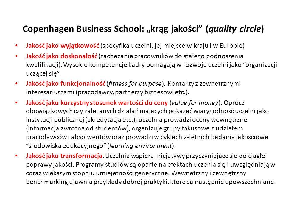 Copenhagen Business School: krąg jakości (quality circle) Jakość jako wyjątkowość (specyfika uczelni, jej miejsce w kraju i w Europie) Jakość jako dos