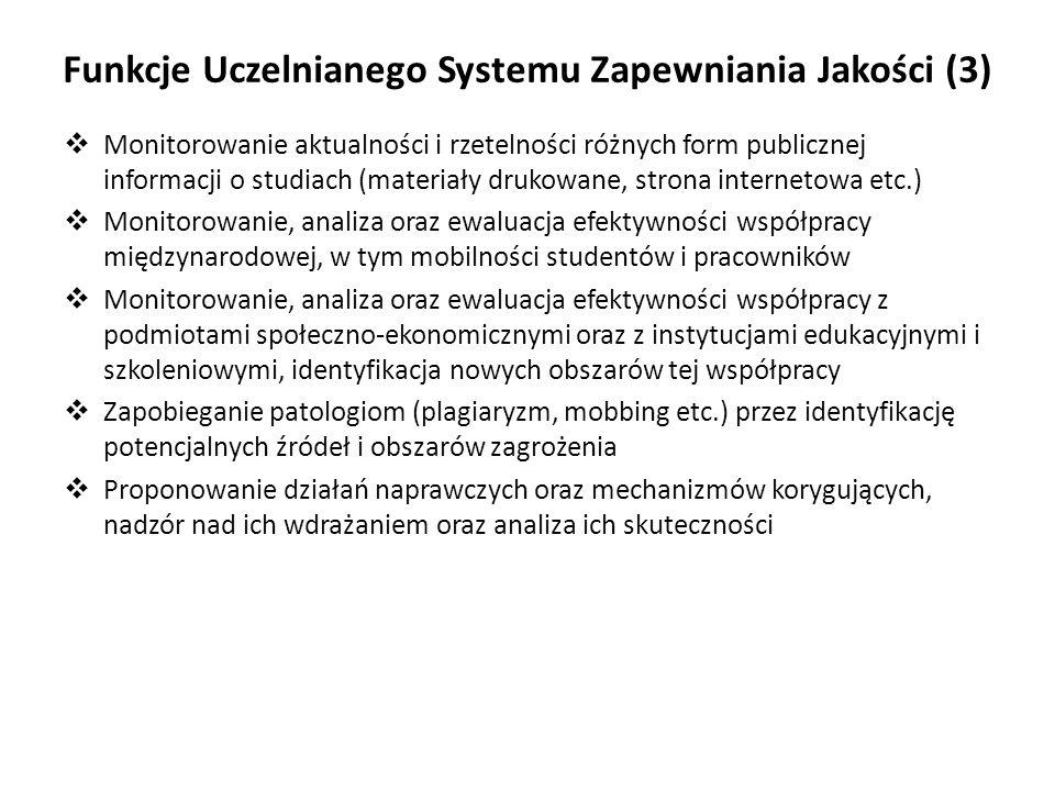 Funkcje Uczelnianego Systemu Zapewniania Jakości (3) Monitorowanie aktualności i rzetelności różnych form publicznej informacji o studiach (materiały