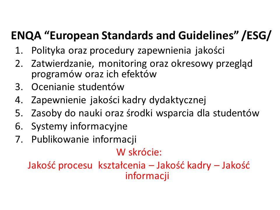 Standardy i wskazówki ENQA (1) 1.Polityka oraz procedury zapewnienia jakości: Instytucje powinny posiadać politykę oraz związane z nią procedury w zakresie jakości oraz standardy oferowanych przez siebie programów i ich efektów.