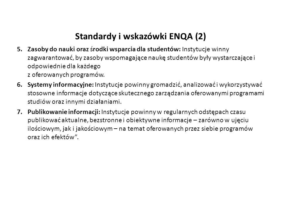 Standardy i wskazówki ENQA (2) 5.Zasoby do nauki oraz środki wsparcia dla studentów: Instytucje winny zagwarantować, by zasoby wspomagające naukę stud