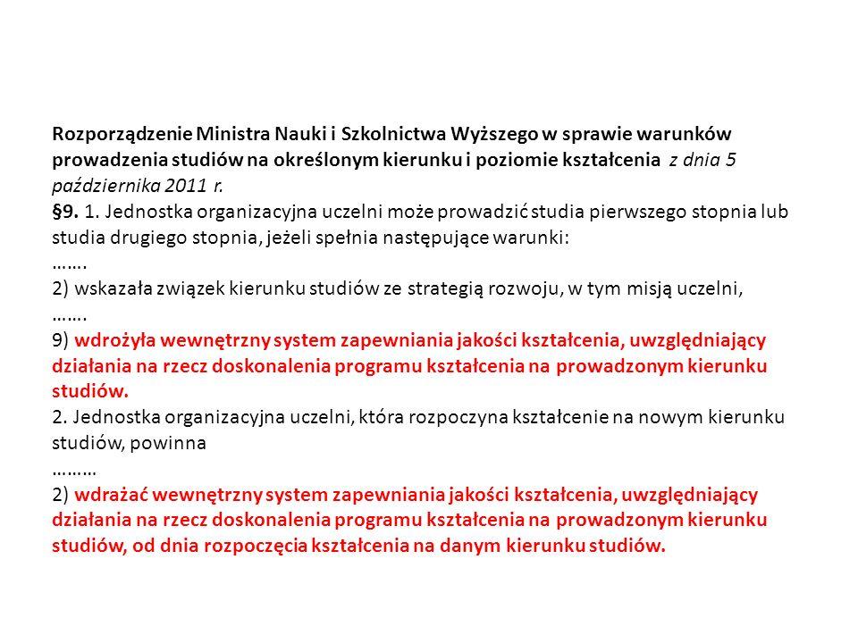 Rozporządzenie Ministra Nauki i Szkolnictwa Wyższego w sprawie warunków prowadzenia studiów na określonym kierunku i poziomie kształcenia z dnia 5 października 2011 r.