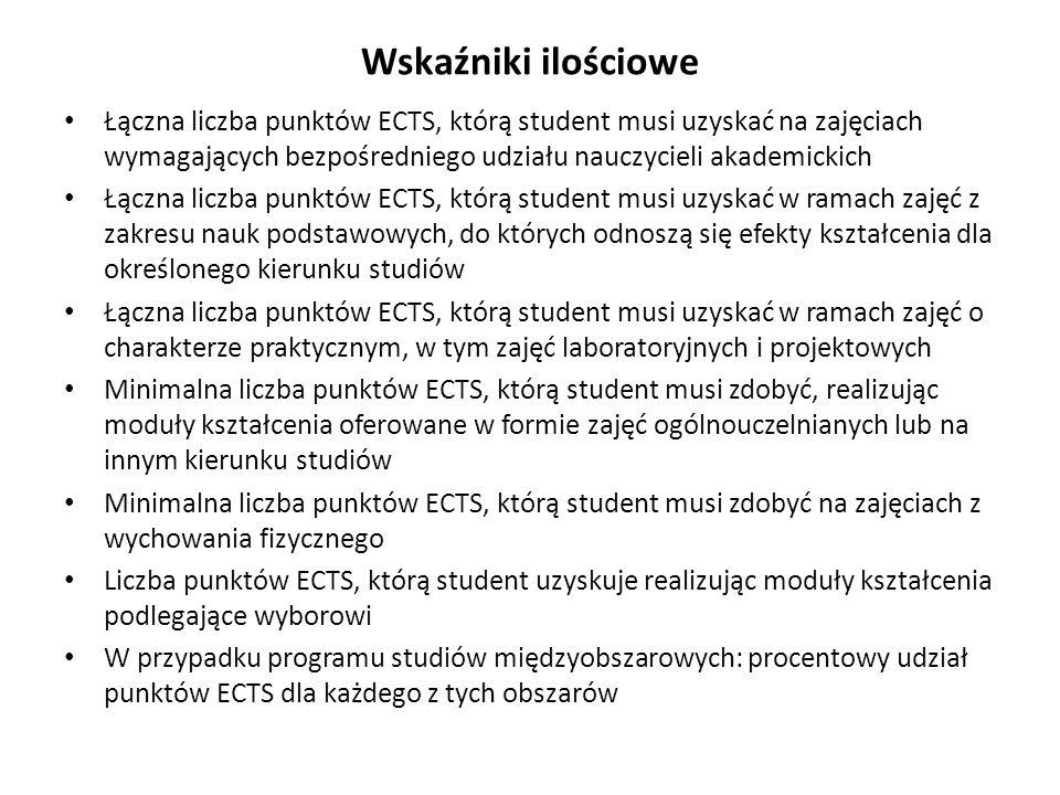 Wskaźniki ilościowe Łączna liczba punktów ECTS, którą student musi uzyskać na zajęciach wymagających bezpośredniego udziału nauczycieli akademickich Ł