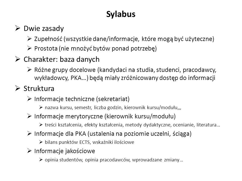 Sylabus Dwie zasady Zupełność (wszystkie dane/informacje, które mogą być użyteczne) Prostota (nie mnożyć bytów ponad potrzebę) Charakter: baza danych