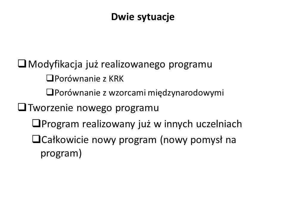 Dwie sytuacje Modyfikacja już realizowanego programu Porównanie z KRK Porównanie z wzorcami międzynarodowymi Tworzenie nowego programu Program realizo