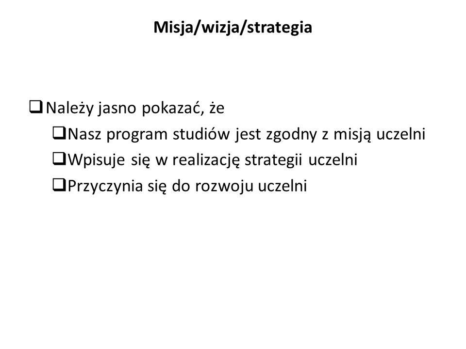 Misja/wizja/strategia Należy jasno pokazać, że Nasz program studiów jest zgodny z misją uczelni Wpisuje się w realizację strategii uczelni Przyczynia