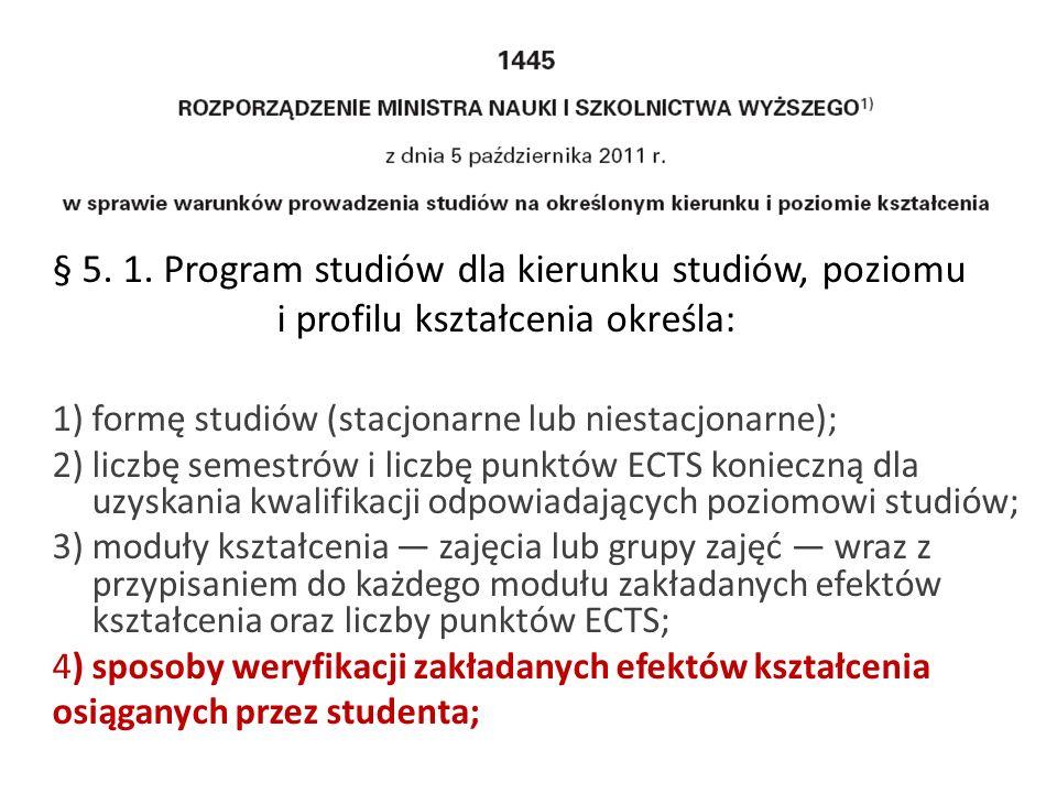 § 5. 1. Program studiów dla kierunku studiów, poziomu i profilu kształcenia określa: 1) formę studiów (stacjonarne lub niestacjonarne); 2) liczbę seme