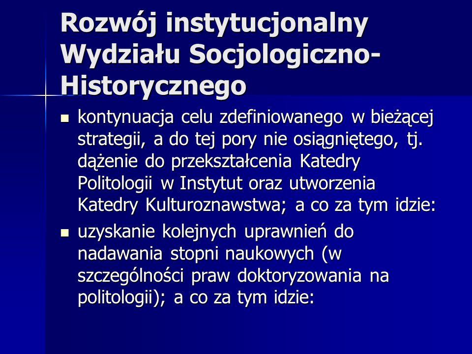 Rozwój instytucjonalny Wydziału Socjologiczno- Historycznego kontynuacja celu zdefiniowanego w bieżącej strategii, a do tej pory nie osiągniętego, tj.
