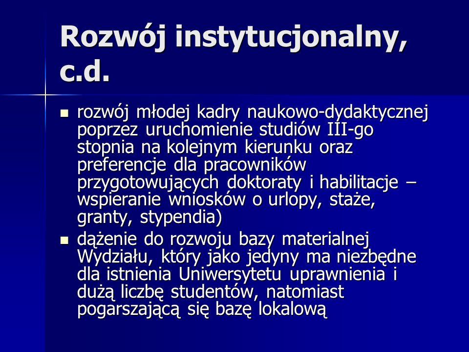 Rozwój instytucjonalny, c.d.