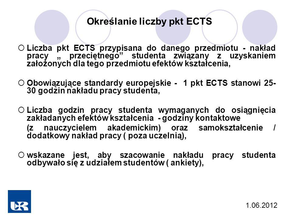 Liczba pkt ECTS przypisana do danego przedmiotu - nakład pracy przeciętnego studenta związany z uzyskaniem założonych dla tego przedmiotu efektów kształcenia, Obowiązujące standardy europejskie - 1 pkt ECTS stanowi 25- 30 godzin nakładu pracy studenta, Liczba godzin pracy studenta wymaganych do osiągnięcia zakładanych efektów kształcenia - godziny kontaktowe (z nauczycielem akademickim) oraz samokształcenie / dodatkowy nakład pracy ( poza uczelnią), wskazane jest, aby szacowanie nakładu pracy studenta odbywało się z udziałem studentów ( ankiety), Określanie liczby pkt ECTS 1.06.2012