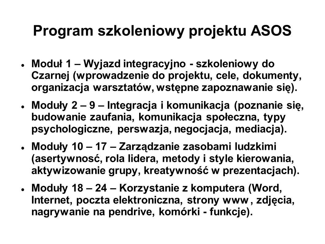 Program szkoleniowy projektu ASOS Moduł 1 – Wyjazd integracyjno - szkoleniowy do Czarnej (wprowadzenie do projektu, cele, dokumenty, organizacja warsz