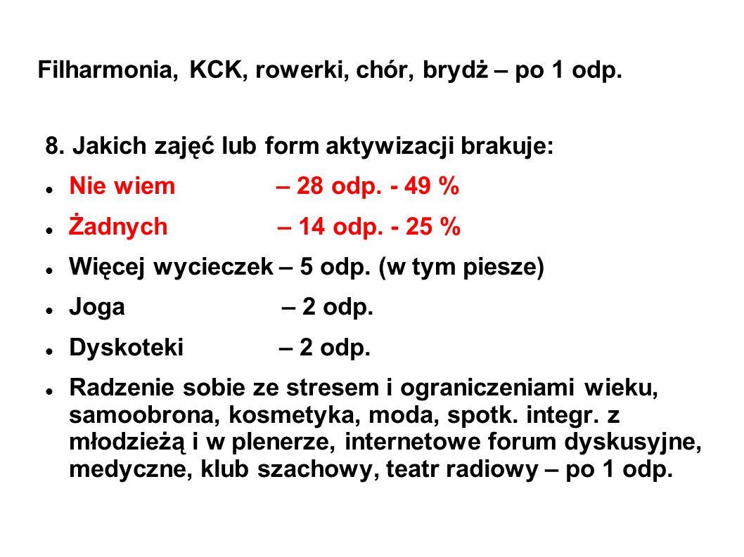 Filharmonia, KCK, rowerki, chór, brydż – po 1 odp. 8. Jakich zajęć lub form aktywizacji brakuje: Nie wiem – 28 odp. - 49 % Żadnych – 14 odp. - 25 % Wi