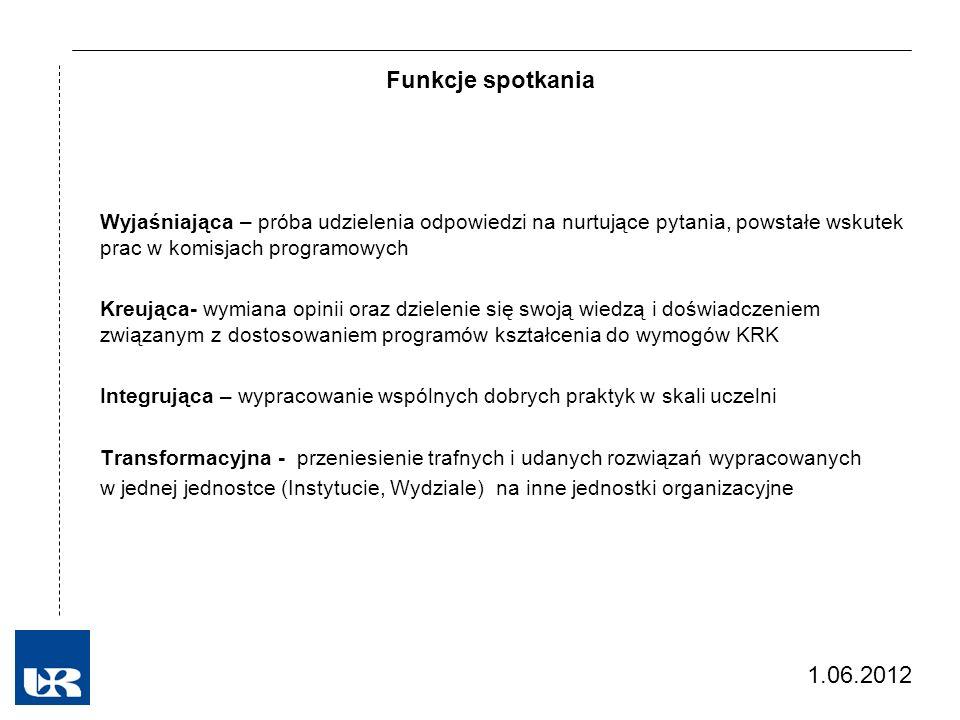 1.Zagadnienie związku kierunku z misją i strategią rozwoju uczelni; 2.
