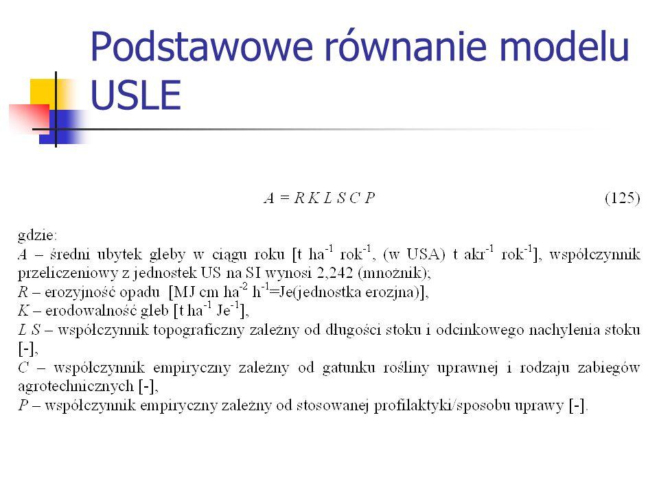 Podstawowe równanie modelu USLE