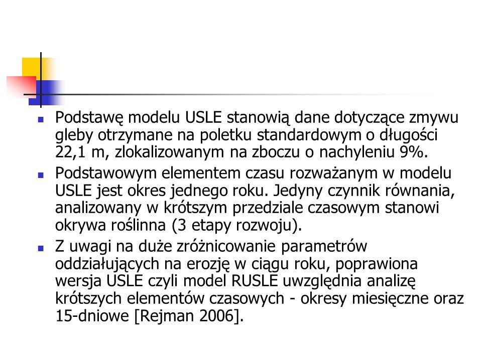 Podstawę modelu USLE stanowią dane dotyczące zmywu gleby otrzymane na poletku standardowym o długości 22,1 m, zlokalizowanym na zboczu o nachyleniu 9%