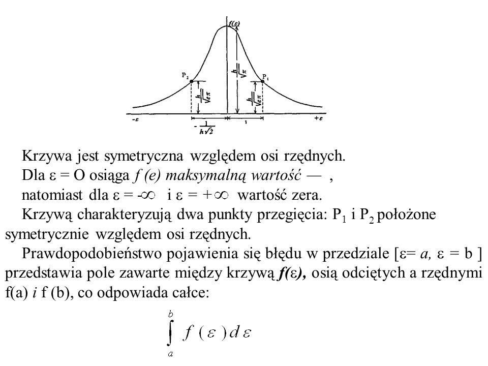 Krzywa jest symetryczna względem osi rzędnych. Dla = O osiąga f (e) maksymalną wartość, natomiast dla = - i = + wartość zera. Krzywą charakteryzują dw