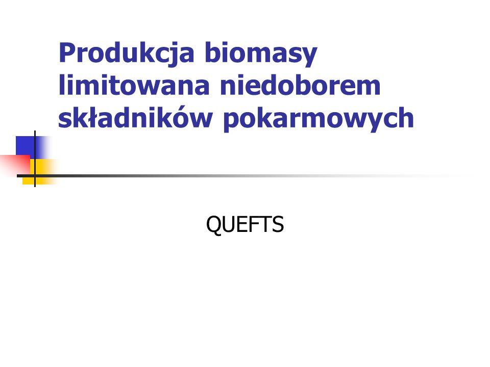 Produkcja biomasy limitowana niedoborem składników pokarmowych QUEFTS
