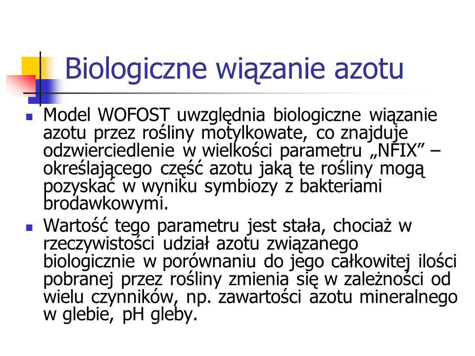 Biologiczne wiązanie azotu Model WOFOST uwzględnia biologiczne wiązanie azotu przez rośliny motylkowate, co znajduje odzwierciedlenie w wielkości para