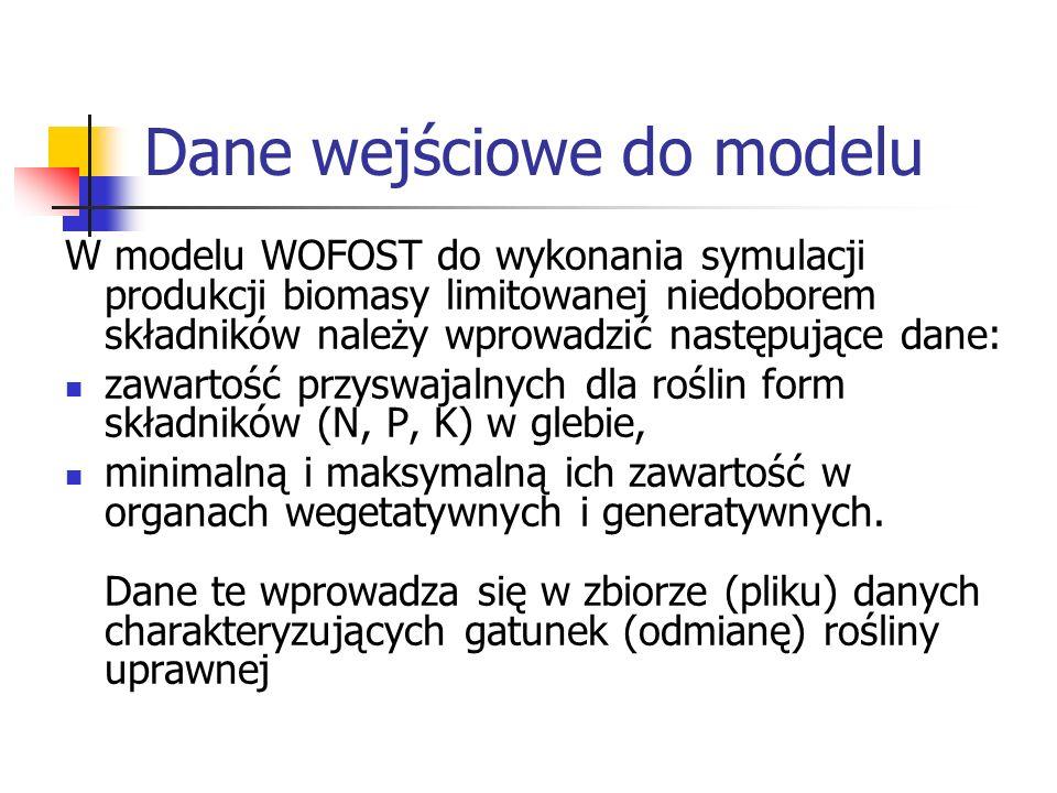 Dane wejściowe do modelu W modelu WOFOST do wykonania symulacji produkcji biomasy limitowanej niedoborem składników należy wprowadzić następujące dane
