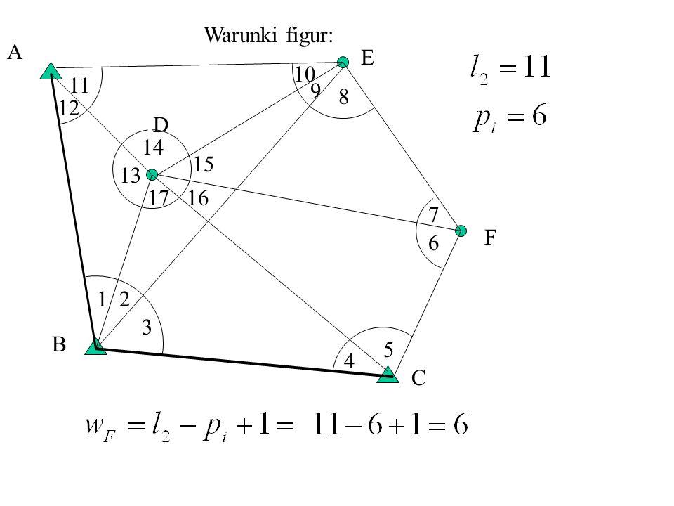 Przykład: A B C D E F 12 3 4 5 6 7 8 9 10 11 12 13 14 15 1617 n = 19 p = 6 st = 1 e = 0