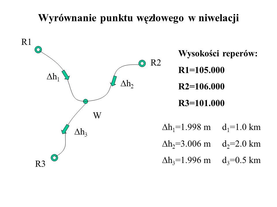 Wyrównanie punktu węzłowego w niwelacji R1 R2 R3 W h 1 h 2 h 3 W 1 = R 1 - h 1 = 105.000 - 1.998 = 103.002 W 2 = R 2 - h 2 = 106.000 - 3.006 = 102.994 W 3 = R 3 + h 3 = 101.000+1.996 = 102.996