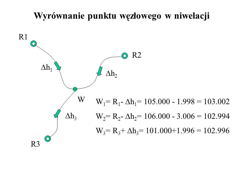 Wyrównanie punktu węzłowego w niwelacji R1 R2 R3 W h 1 h 2 h 3 W 1 = R 1 - h 1 = 105.000 - 1.998 = 103.002 W 2 = R 2 - h 2 = 106.000 - 3.006 = 102.994