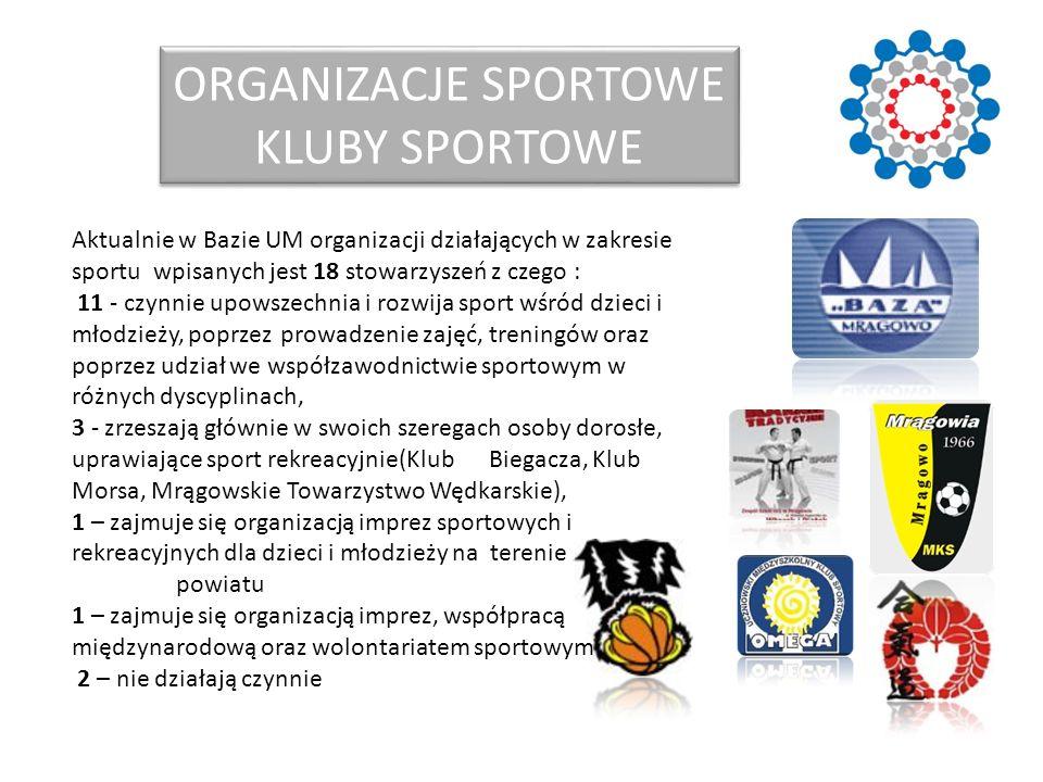 ORGANIZACJE SPORTOWE KLUBY SPORTOWE ORGANIZACJE SPORTOWE KLUBY SPORTOWE Aktualnie w Bazie UM organizacji działających w zakresie sportu wpisanych jest