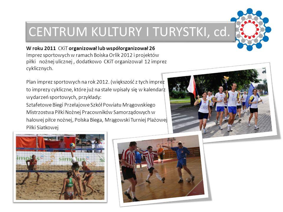 CENTRUM KULTURY I TURYSTKI, cd. W roku 2011 CKiT organizował lub współorganizował 26 Imprez sportowych w ramach Boiska Orlik 2012 i projektów piłki no