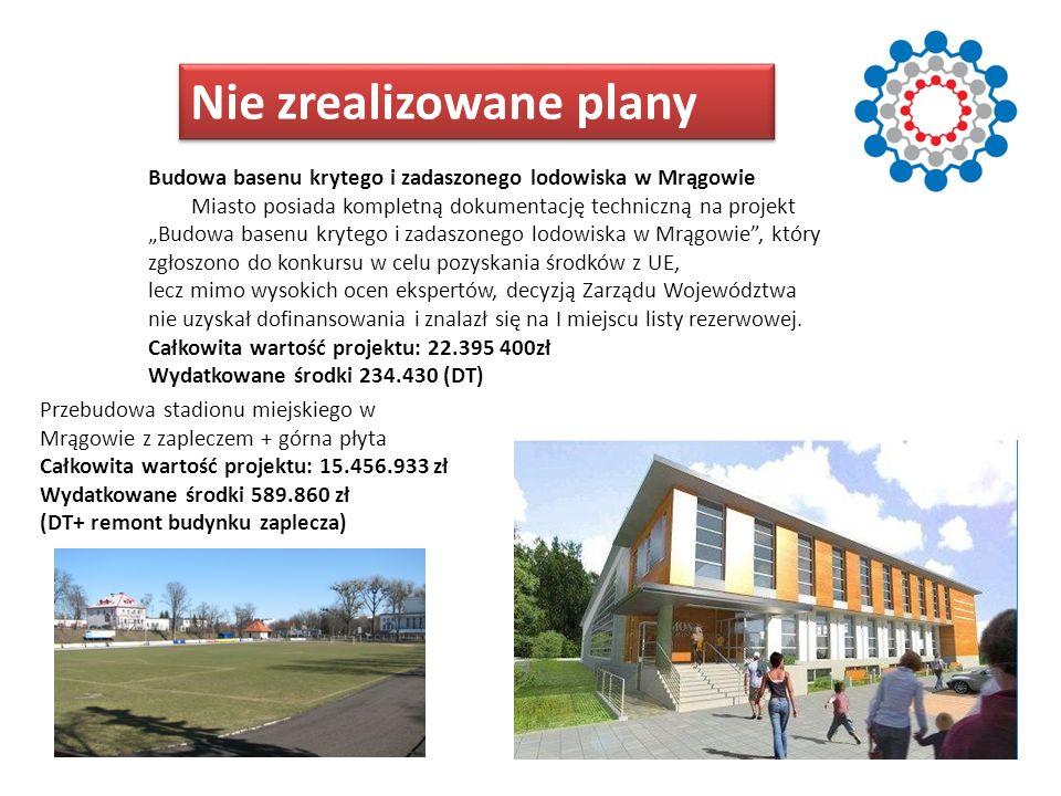 Nie zrealizowane plany Budowa basenu krytego i zadaszonego lodowiska w Mrągowie Miasto posiada kompletną dokumentację techniczną na projekt Budowa bas