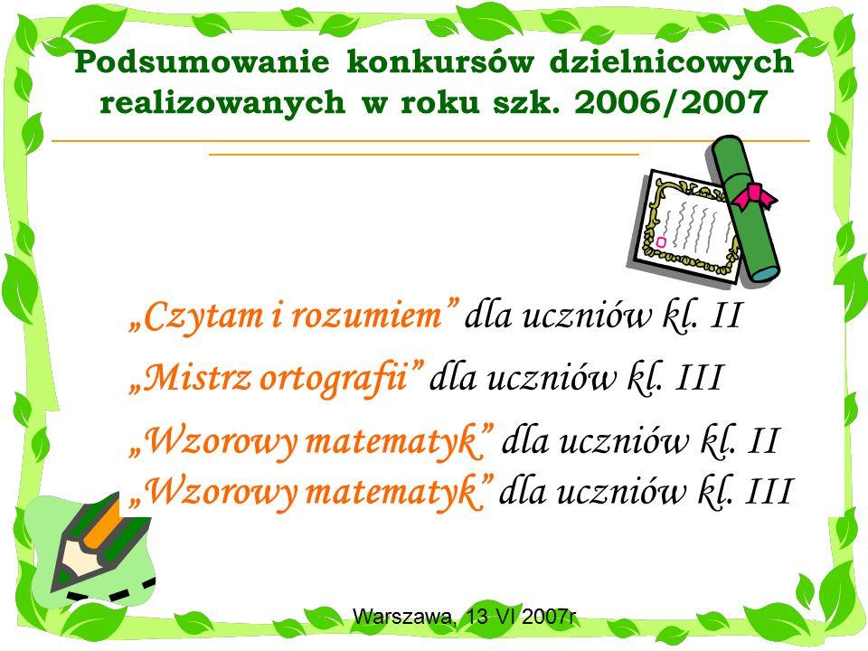 Warszawa, 13 VI 2007r Podsumowanie konkursów dzielnicowych realizowanych w roku szk. 2006/2007 Czytam i rozumiem dla uczniów kl. II Mistrz ortografii