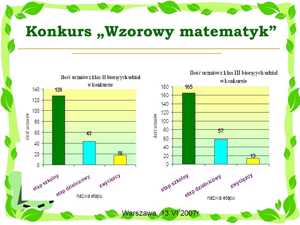 Warszawa, 13 VI 2007r Konkurs Wzorowy matematyk