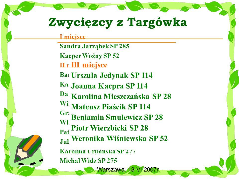 Warszawa, 13 VI 2007r I miejsce Sandra Jarząbek SP 285 Kacper Woźny SP 52 II miejsce Bartek Bimbała SP 285 Karolina Gonczarow SP 114 Damian Grabowski