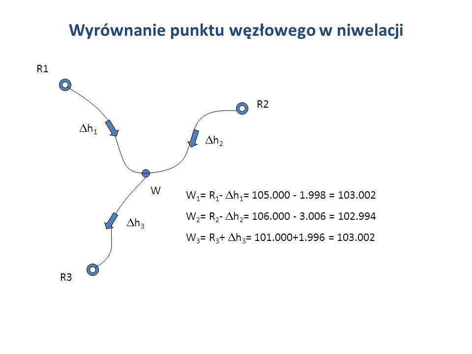Wyrównanie punktu węzłowego w niwelacji R1 R2 R3 W h 1 h 2 h 3 W 1 = R 1 - h 1 = 105.000 - 1.998 = 103.002 W 2 = R 2 - h 2 = 106.000 - 3.006 = 102.994 W 3 = R 3 + h 3 = 101.000+1.996 = 103.002