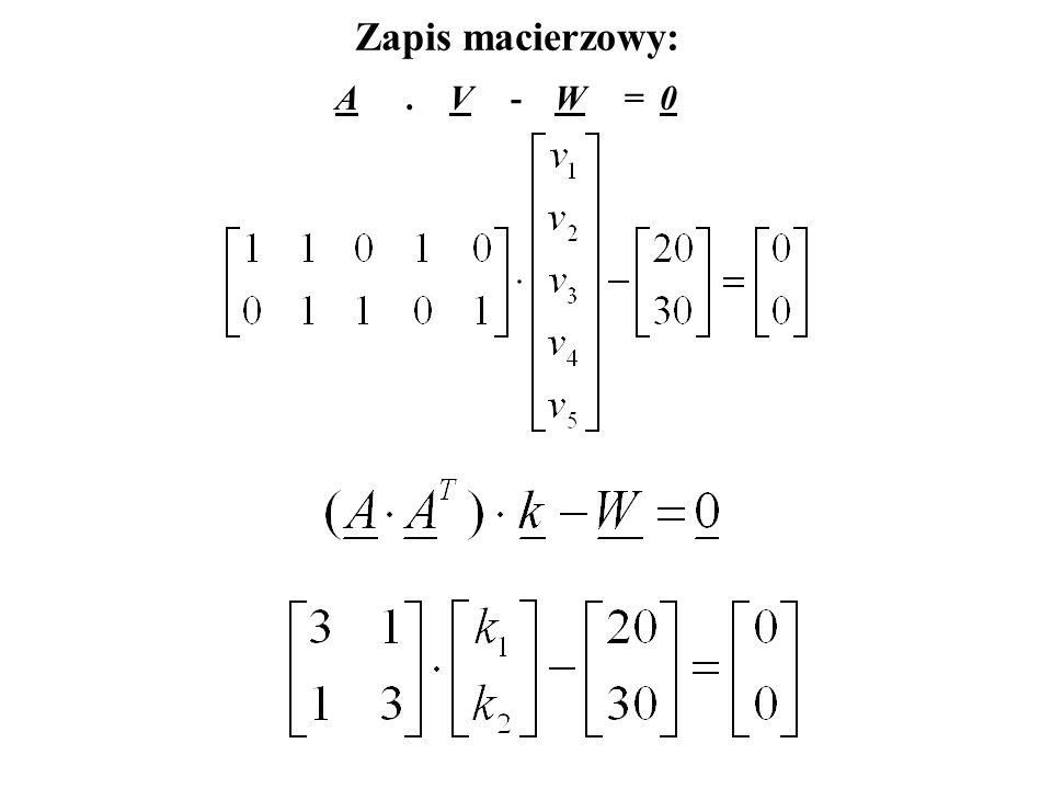Tabela równań odchyłek: