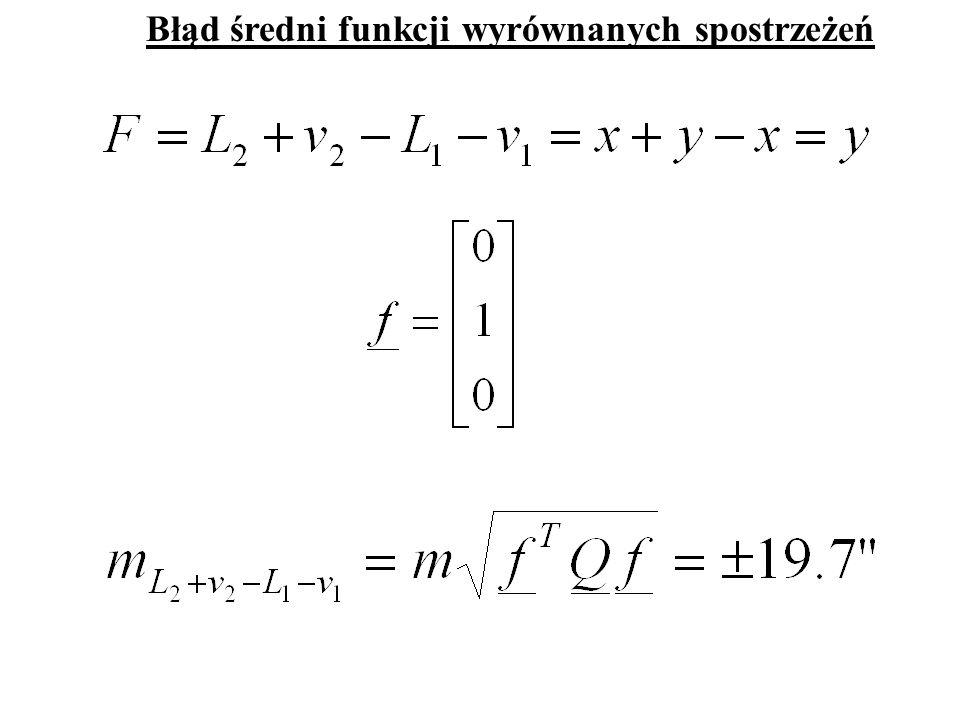 Błąd średni funkcji wyrównanych niewiadomych: F=sin(x+y)= 0.7661613