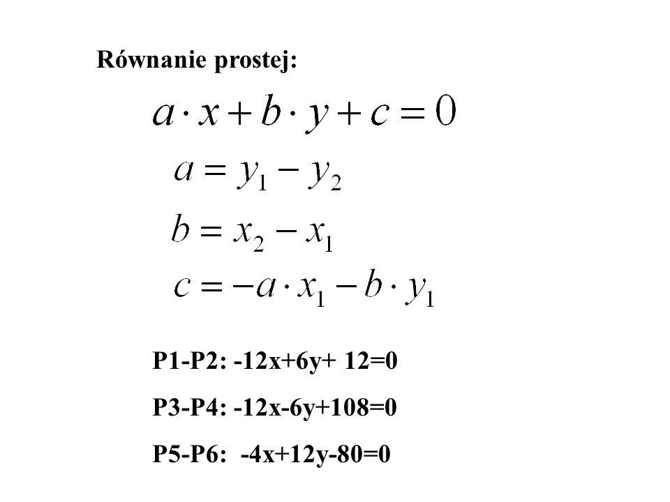 Równanie prostej: P1-P2: -12x+6y+ 12=0 P3-P4: -12x-6y+108=0 P5-P6: -4x+12y-80=0