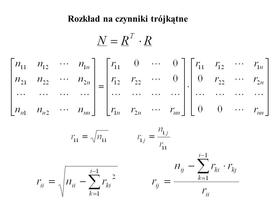 Rozkład na czynniki trójkątne