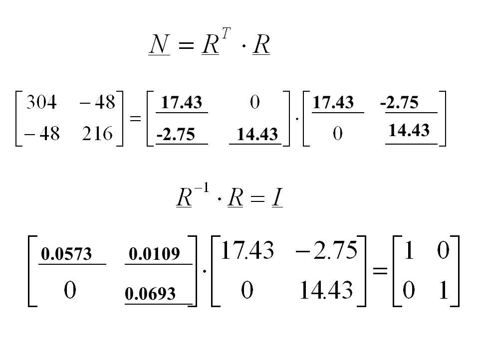 17.43 -2.75 14.43 0.0573 0.0693 0.0109