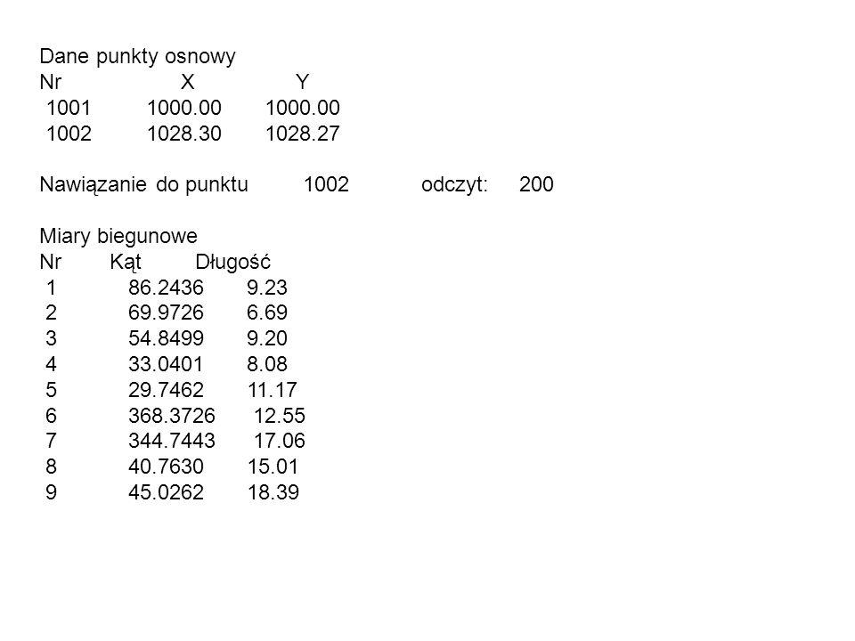 Dane punkty osnowy Nr X Y 1001 1000.00 1000.00 1002 1028.30 1028.27 Nawiązanie do punktu 1002 odczyt: 200 Miary biegunowe Nr Kąt Długość 1 86.2436 9.23 2 69.9726 6.69 3 54.8499 9.20 4 33.0401 8.08 5 29.7462 11.17 6 368.3726 12.55 7 344.7443 17.06 8 40.7630 15.01 9 45.0262 18.39