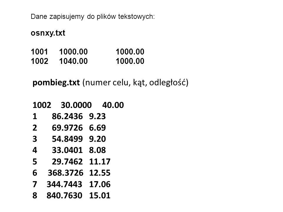 Dane zapisujemy do plików tekstowych: osnxy.txt 10011000.001000.00 10021040.001000.00 pombieg.txt (numer celu, kąt, odległość) 100230.0000 40.00 1 86.24369.23 2 69.97266.69 3 54.84999.20 4 33.04018.08 5 29.746211.17 6 368.372612.55 7344.744317.06 8840.763015.01