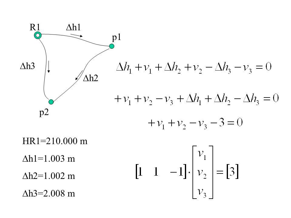 R1 p1 p2 h1 h2 h3 HR1=210.000 m h1=1.003 m h2=1.002 m h3=2.008 m