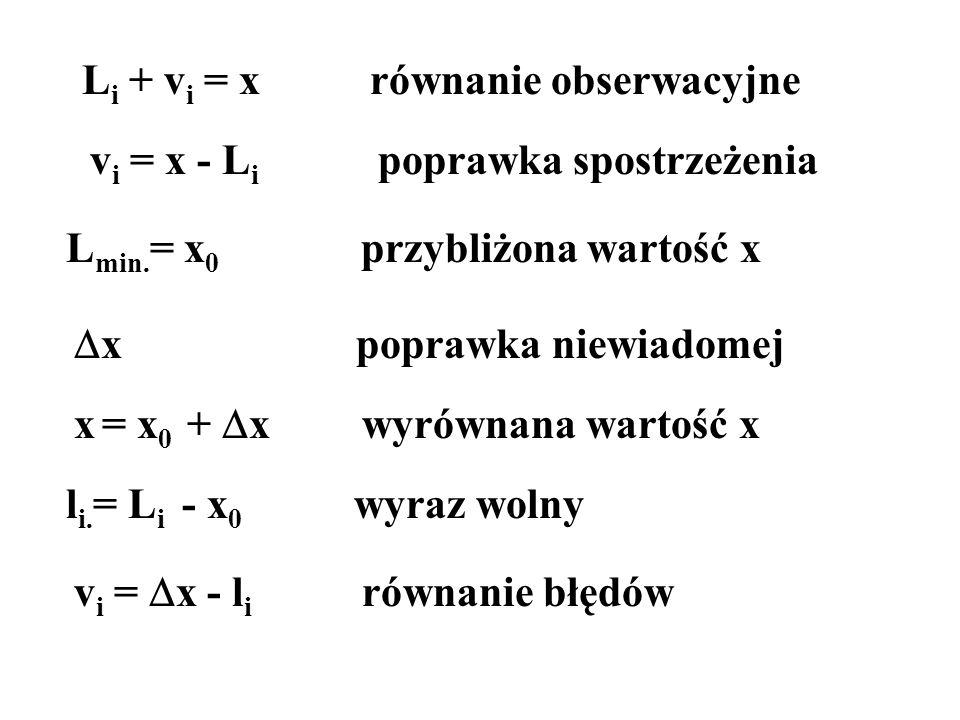 v i = x - l i równanie błędów L i + v i = xrównanie obserwacyjne v i = x - L i poprawka spostrzeżenia L min. = x 0 przybliżona wartość x x = x 0 + xwy